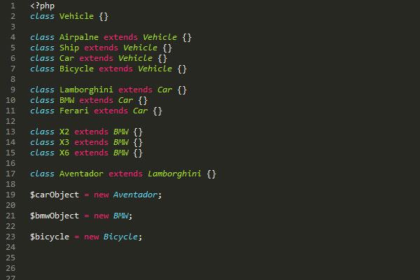 اصول شیگرایی در PHP