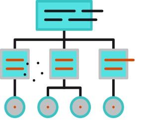 مدل سلسله مراتبی در ساختار سایت