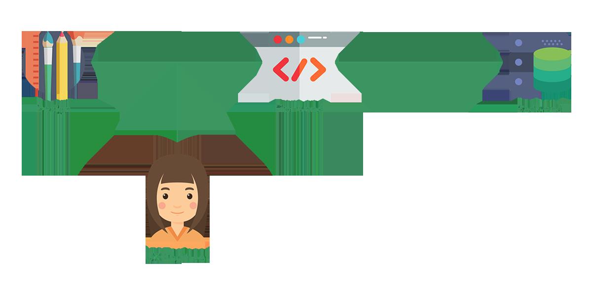 UX چیست و چگونه مهندس UX شویم؟