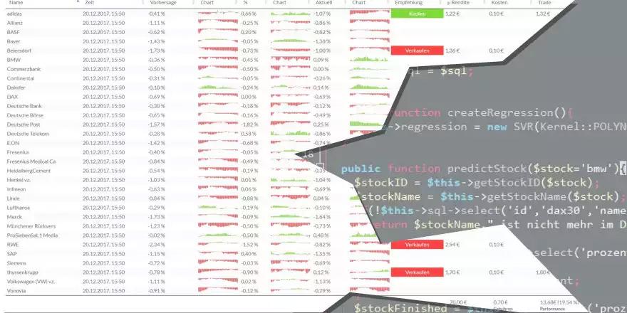 پیشبینی قیمت سهام با استفاده از لایبرری PHP-ML